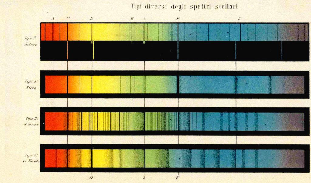 Tipi_diversi_di_spettri_stellari