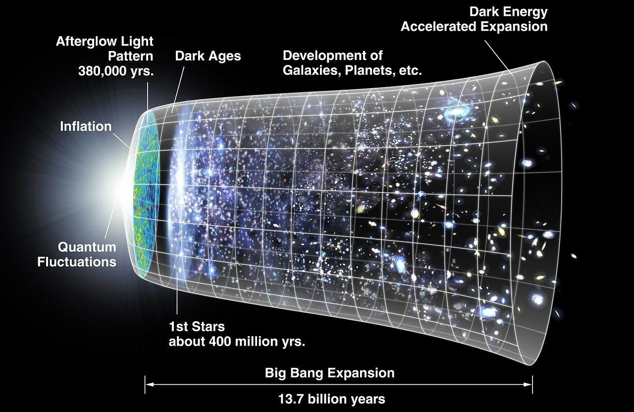 universe-11636_1280